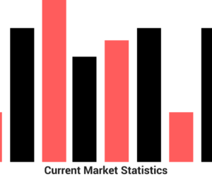 current-market-statistics